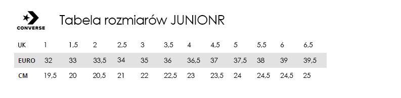 nowe niższe ceny kup tanio wyprzedaż resztek magazynowych Tabela rozmiarów Converse - TrygonSport.pl - sport & street