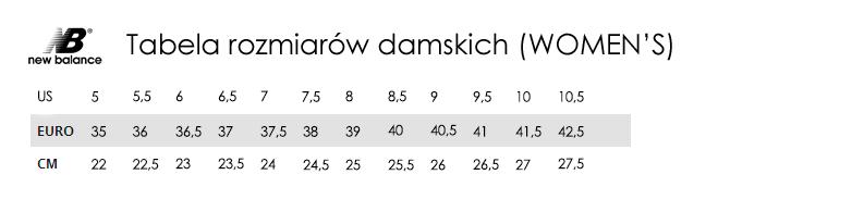 313f4412336c0f Tabela rozmiarów New Balance - TrygonSport.pl - sport & street