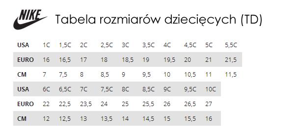 Tabela rozmiarów Nike TrygonSport.pl sport & street
